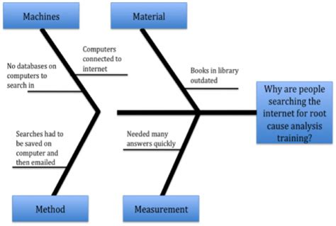 Length of common app essay - Academic Writing Services
